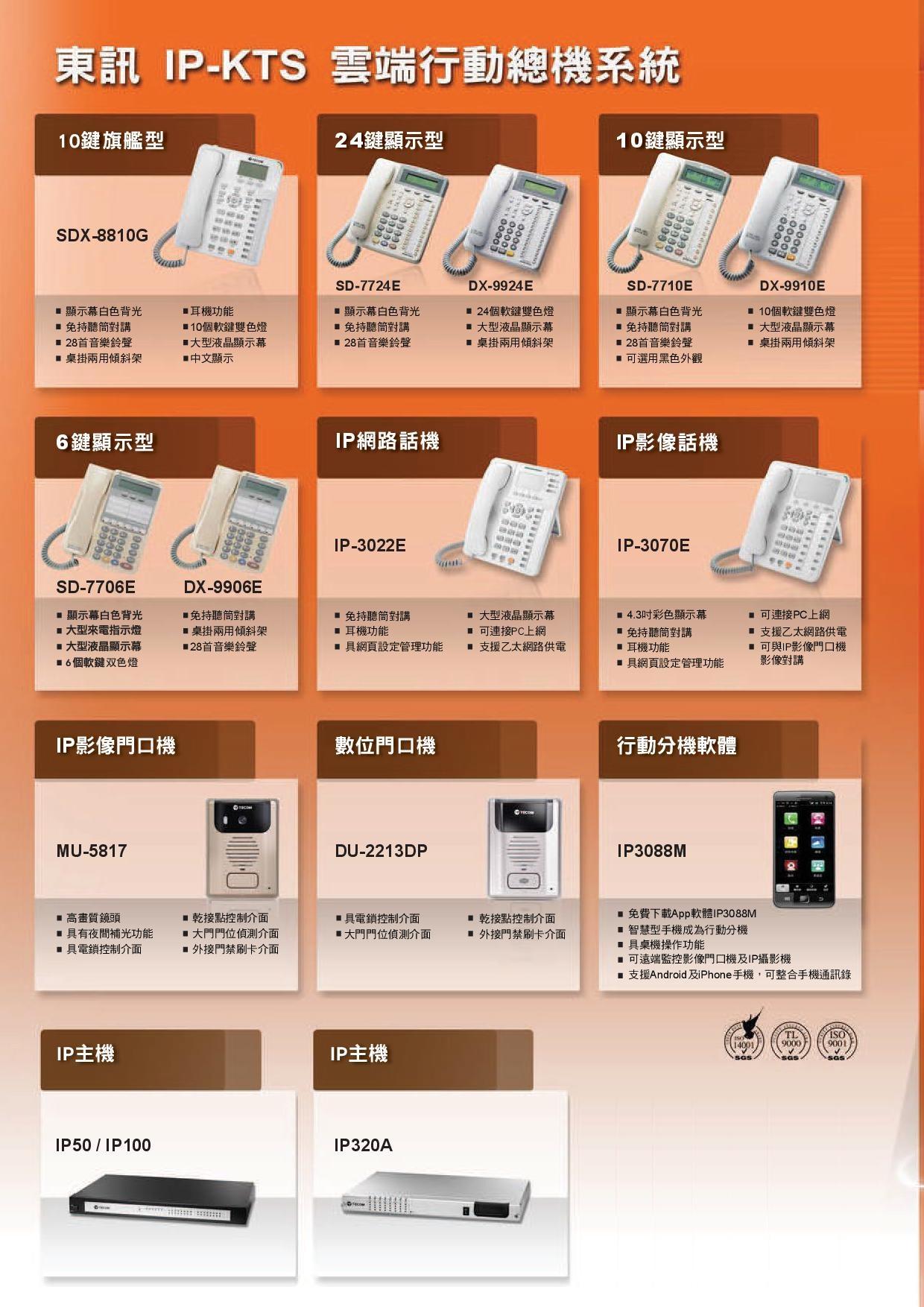 IP320A-6