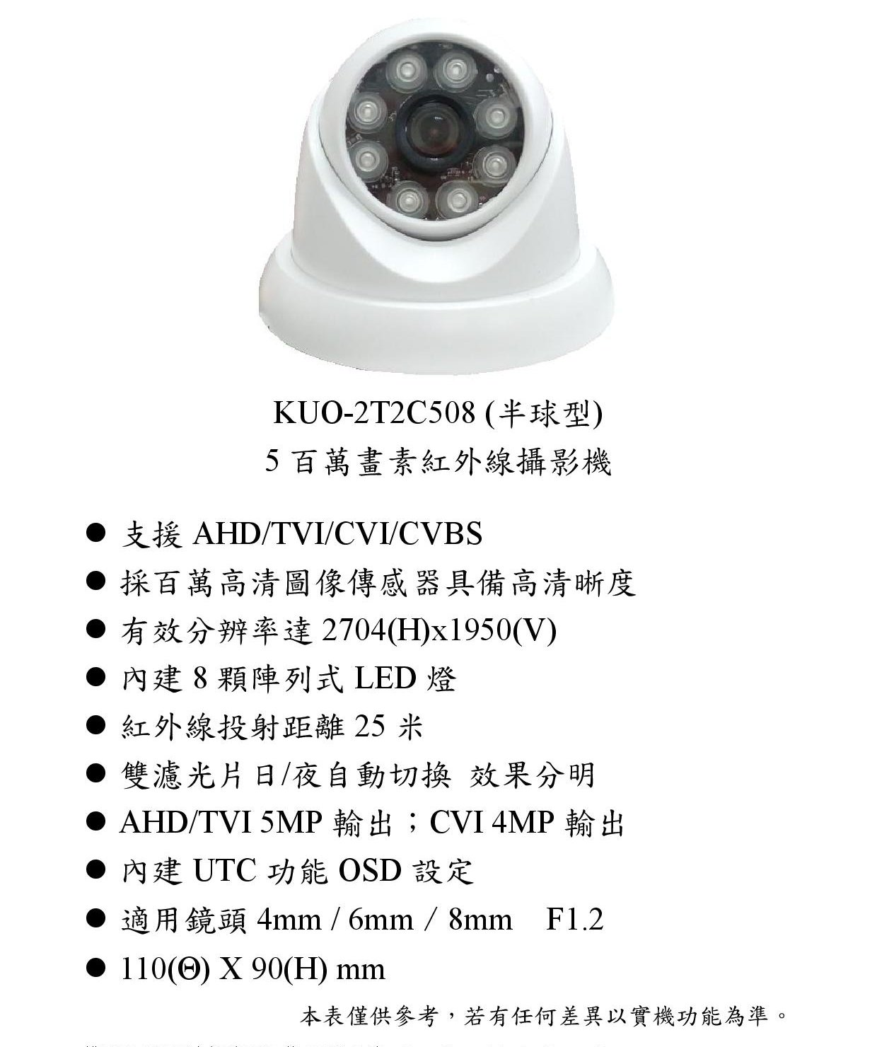 KUO-2T2C508-5MP
