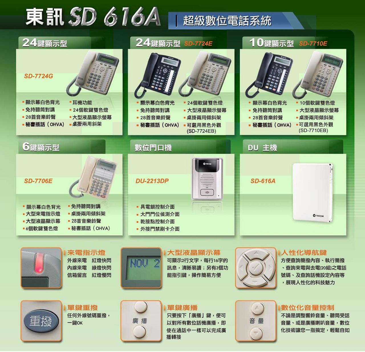 SD616A_2