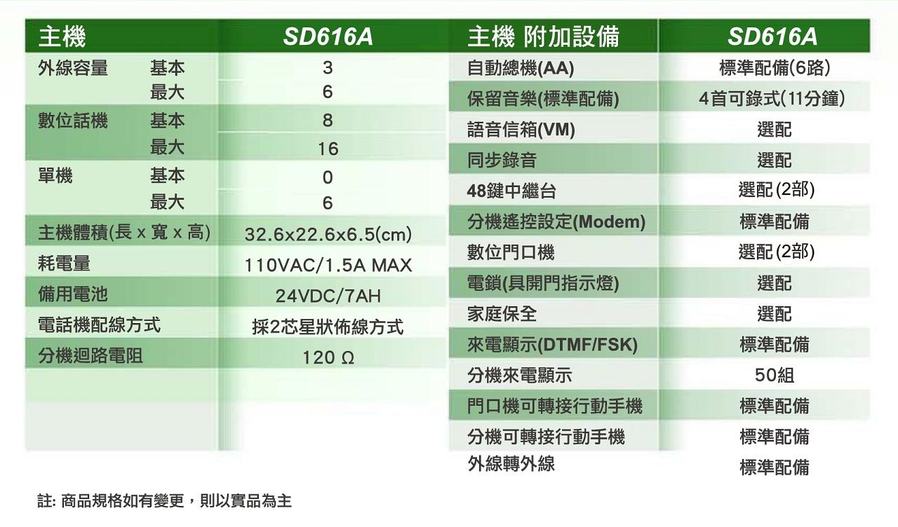 SD616A_3