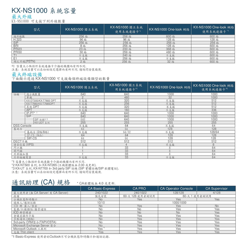 KX-NS1000_14