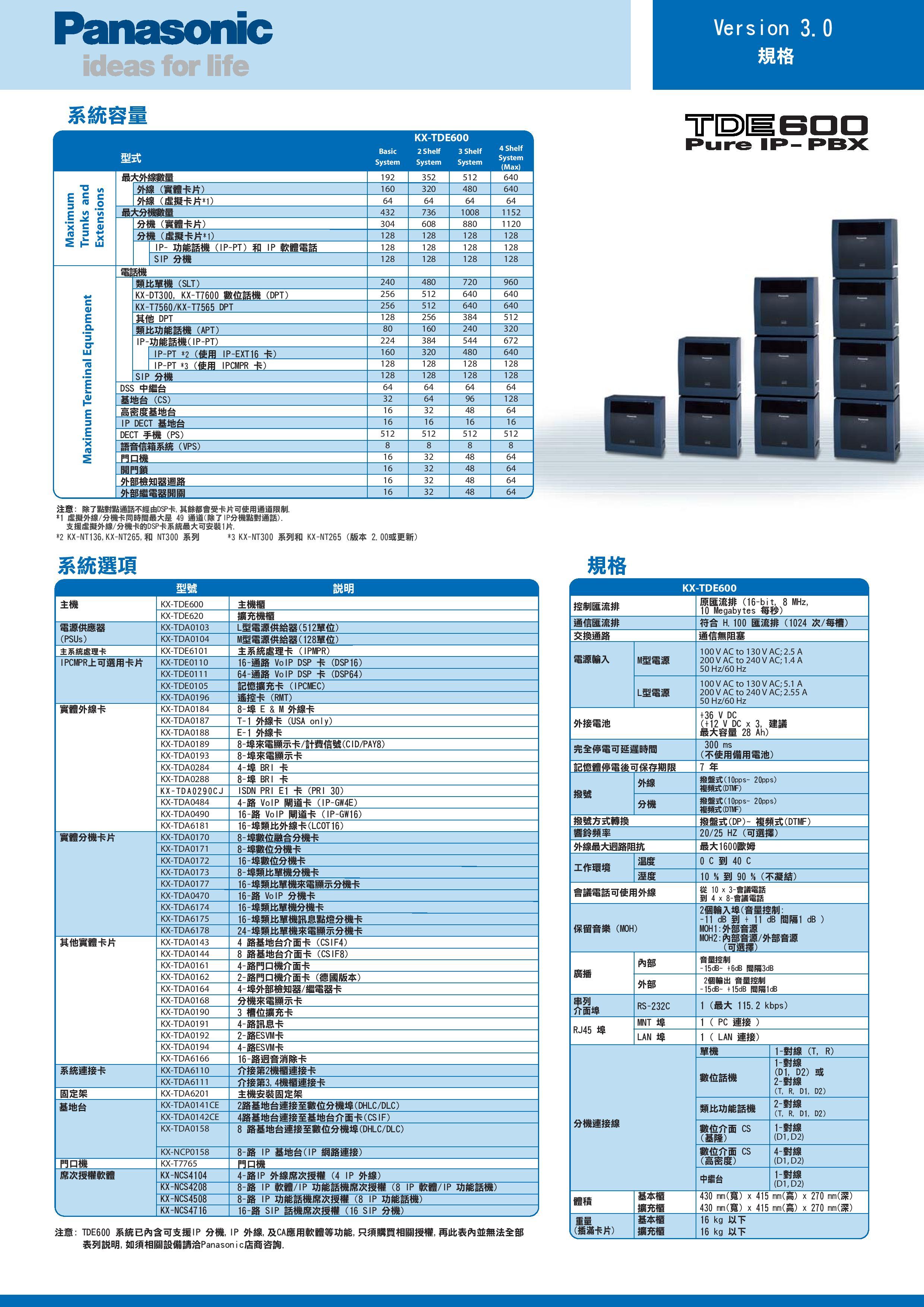 KX-TDE600-page-016