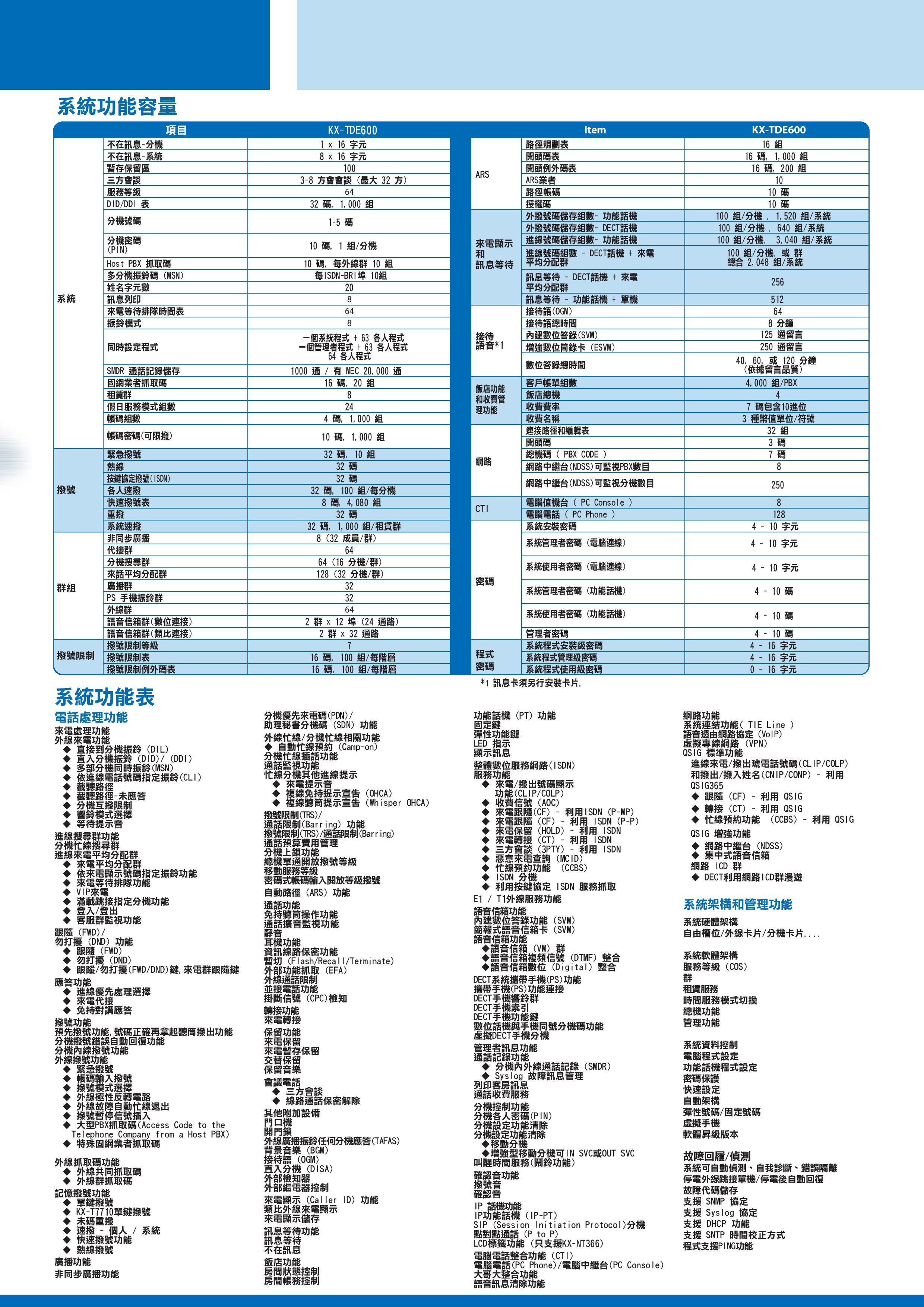 KX-TDE600-page-017